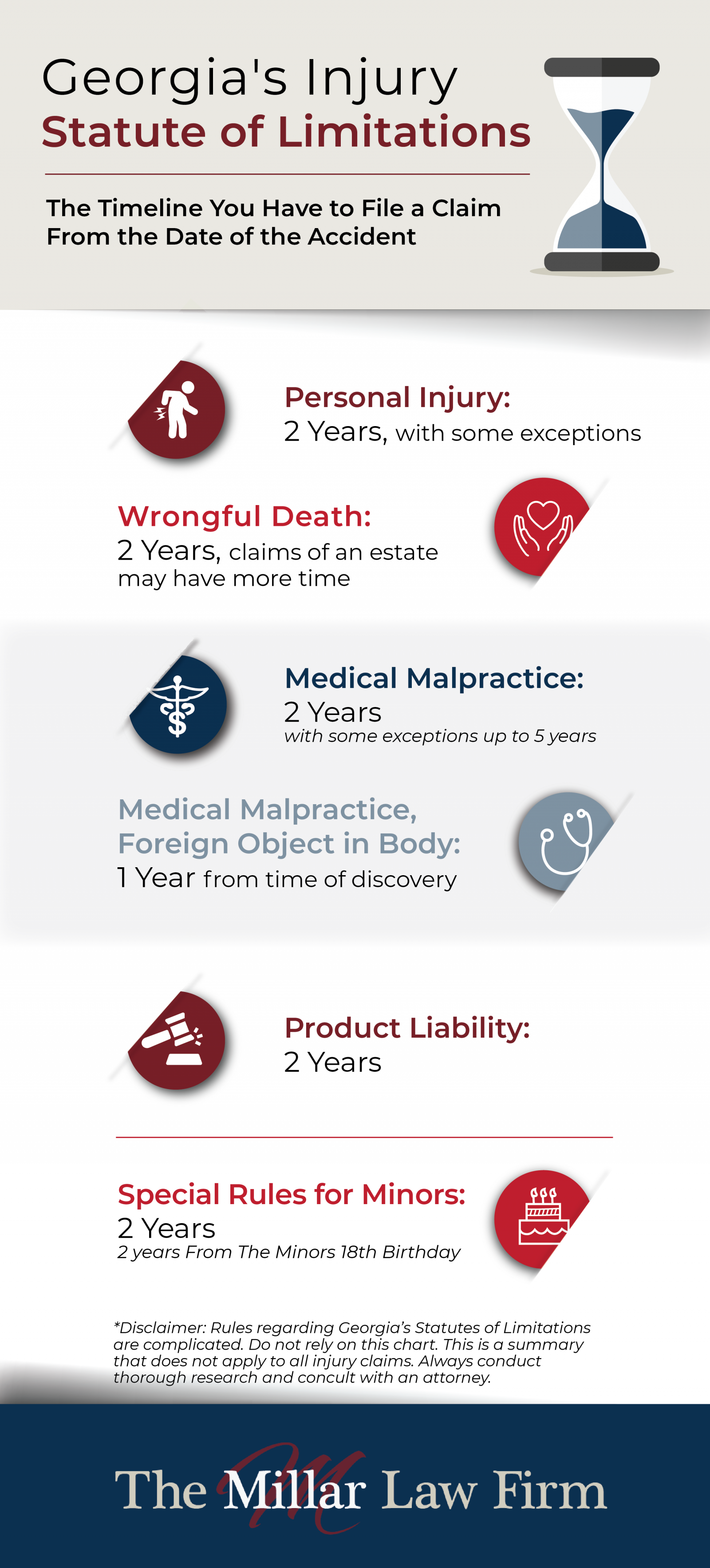 Georgia Statute of Limitations Infographic for Personal Injuries